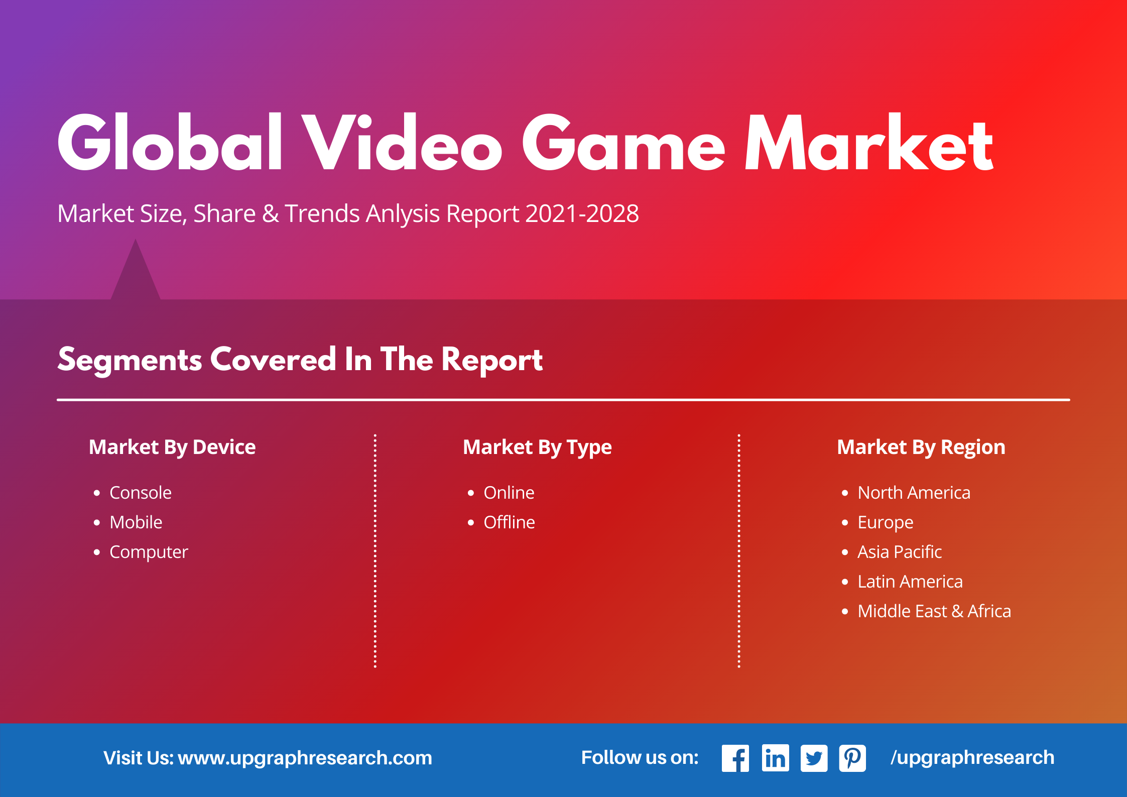 Video Game Market Segmentation, Industry Growth, Analysis, Video Game Market size, Trends - UpGraph Research